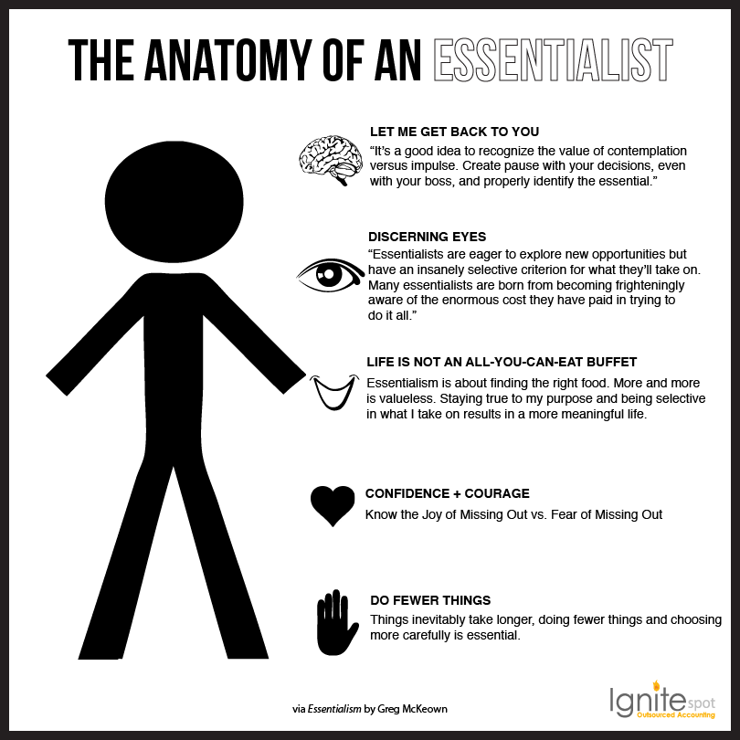 essentialist_anatomy