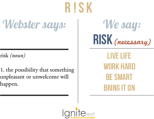 Define Risk