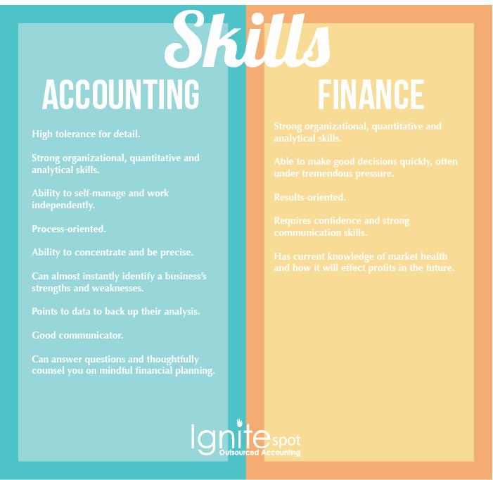 skills_list