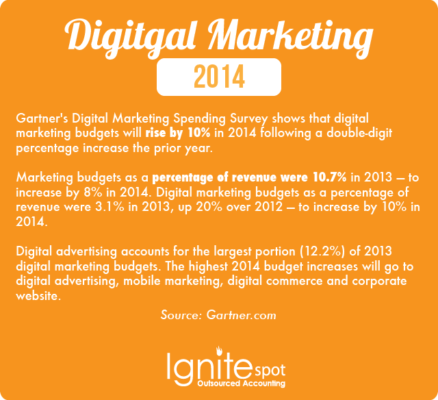 2014_digital_marketing