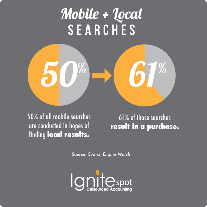 mobile_local_charts