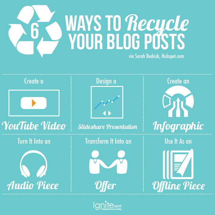 6_ways_to_recycle_blue
