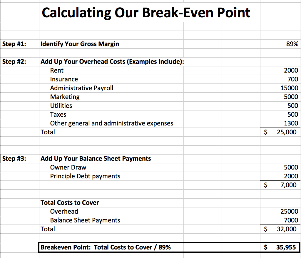 how to calculate the break