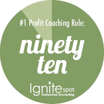 90_10_profit_coaching_tip
