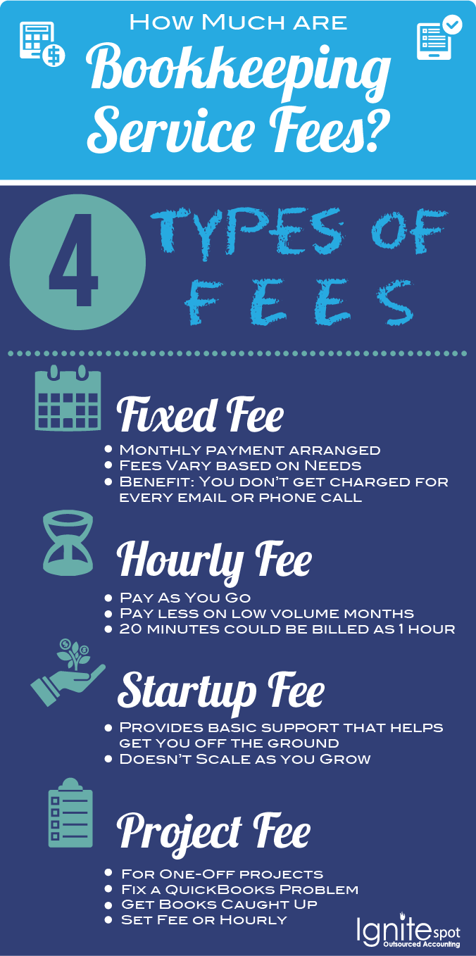 Bookkeeping_Service_Fees