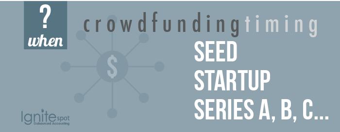 crowdfunding_when-1