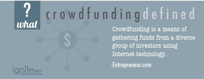 crowdfunding_definition