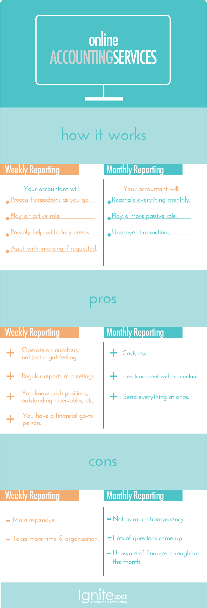 accounting_services_online_infographic