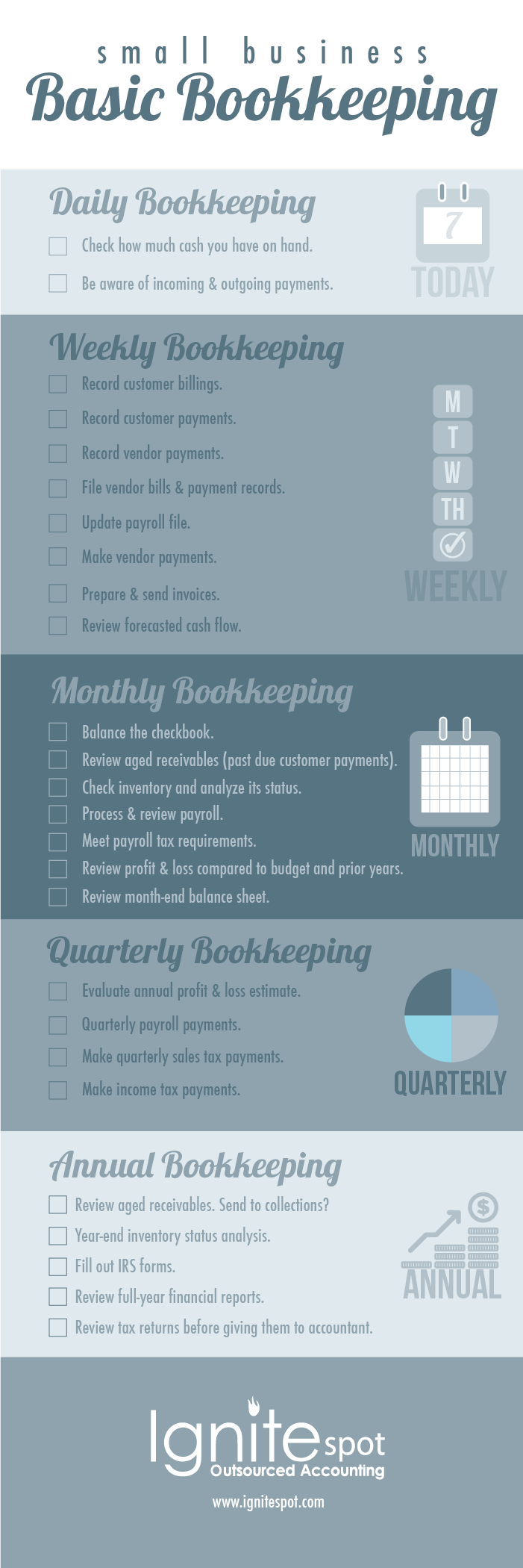 basic_bookkeeping_checklist.png