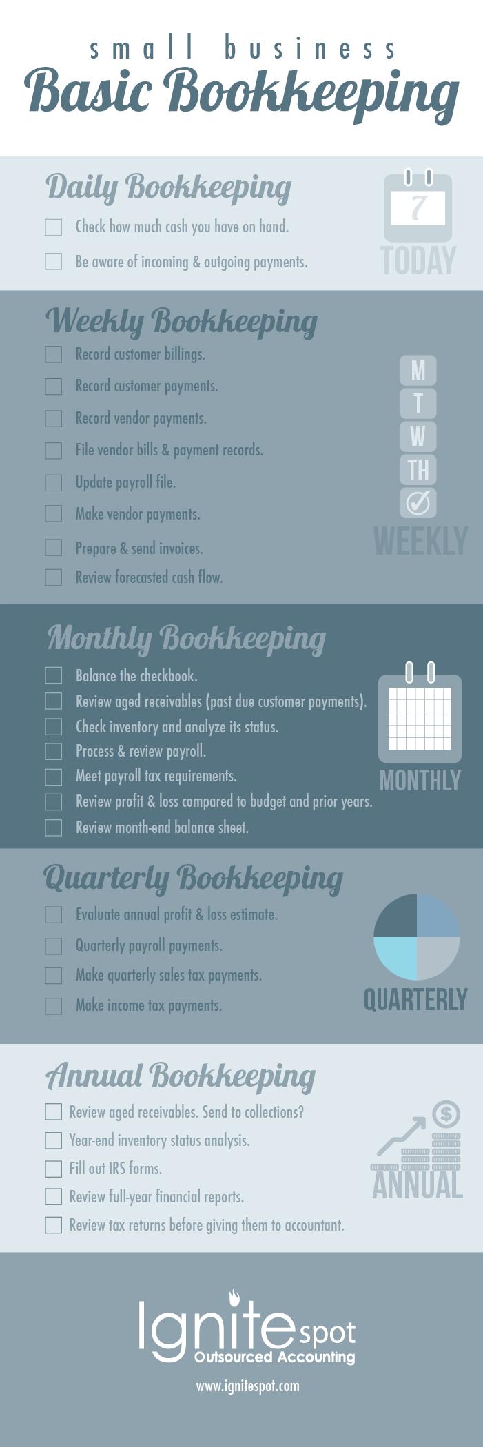 virtual-bookkeeping-checklist