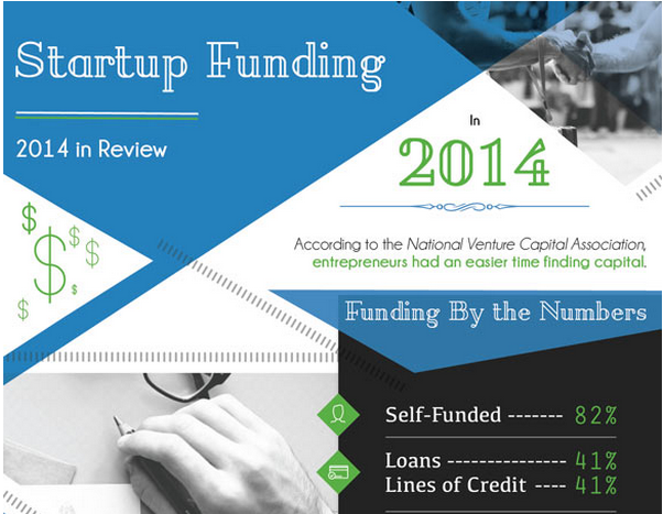 2014startupinfographic