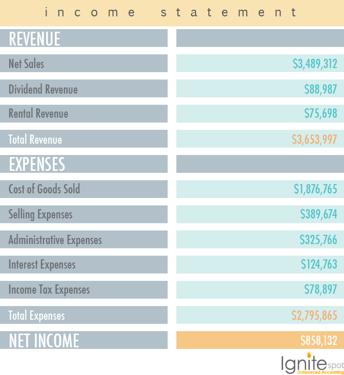 Income_Statement_Example