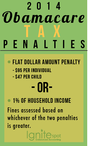 2014_obamacare_tax_penalties