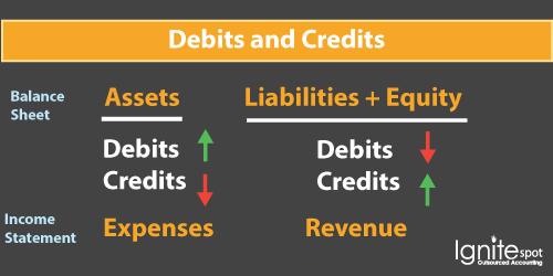 Debits-and-Credits-1