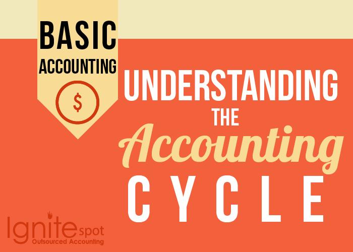 basic_accounting_cycle