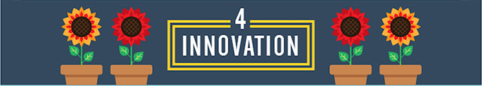 Innovation_for_business_growth