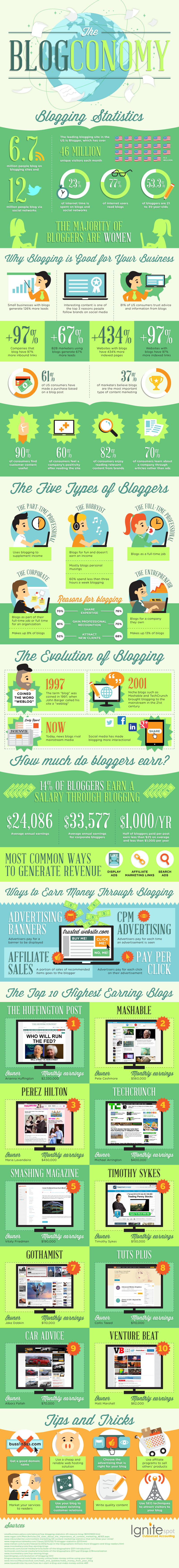The #1 Small Business Marketing Idea [Infographic]