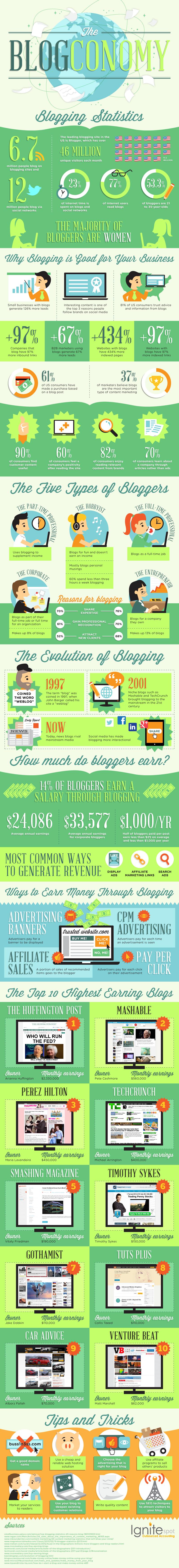 The #1 Small Business Marketing Idea