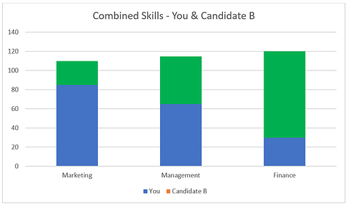 Candidate B.png