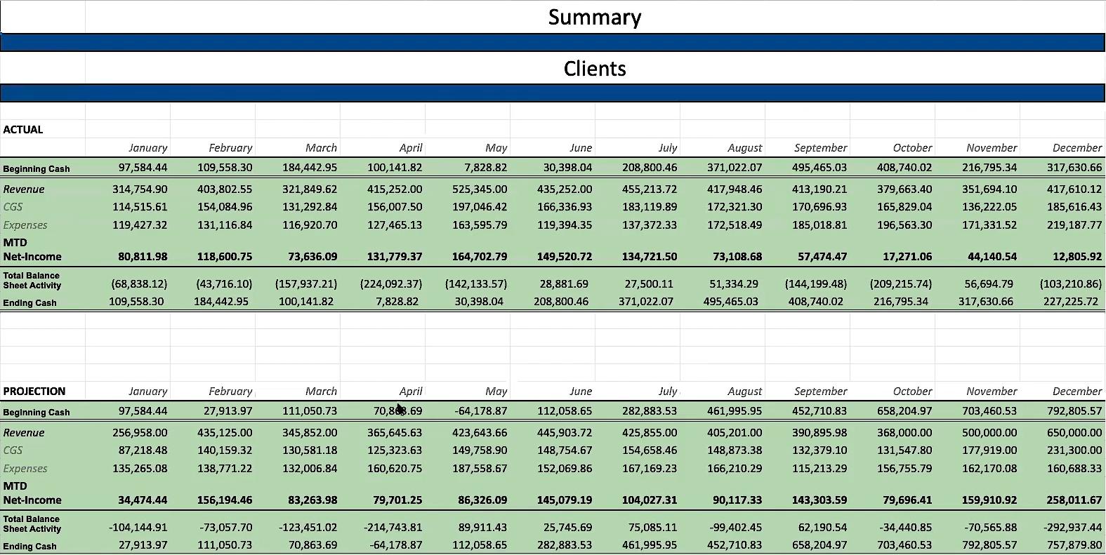 V2_How to Forecast Cash Flow Webinar to Download-Aug-06-2020-05-47-41-18-PM