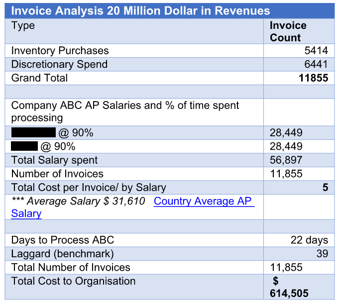Invoice analysis.png