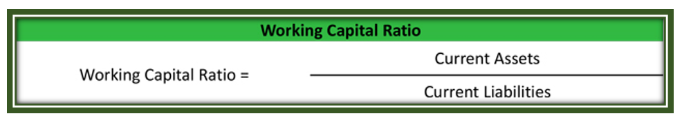 Working Capital Ratio.png